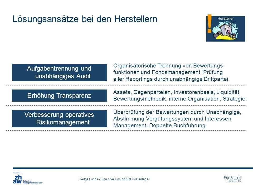 Rita Amrein 12.04.2010 Hedge Funds –Sinn oder Unsinn für Privatanleger Lösungsansätze bei den Herstellern Aufgabentrennung und unabhängiges Audit Orga