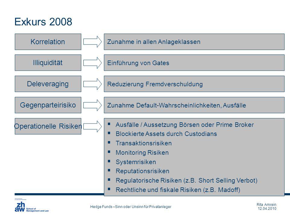 Rita Amrein 12.04.2010 Hedge Funds –Sinn oder Unsinn für Privatanleger Exkurs 2008 Korrelation Zunahme in allen Anlageklassen Illiquidität Einführung