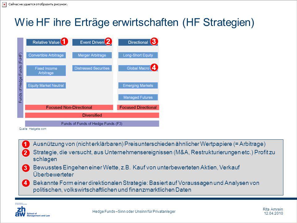 Rita Amrein 12.04.2010 Hedge Funds –Sinn oder Unsinn für Privatanleger Wie HF ihre Erträge erwirtschaften (HF Strategien) Ausnützung von (nicht erklär