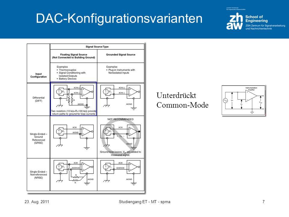 23. Aug. 2011Studiengang ET - MT - spma7 DAC-Konfigurationsvarianten Unterdrückt Common-Mode