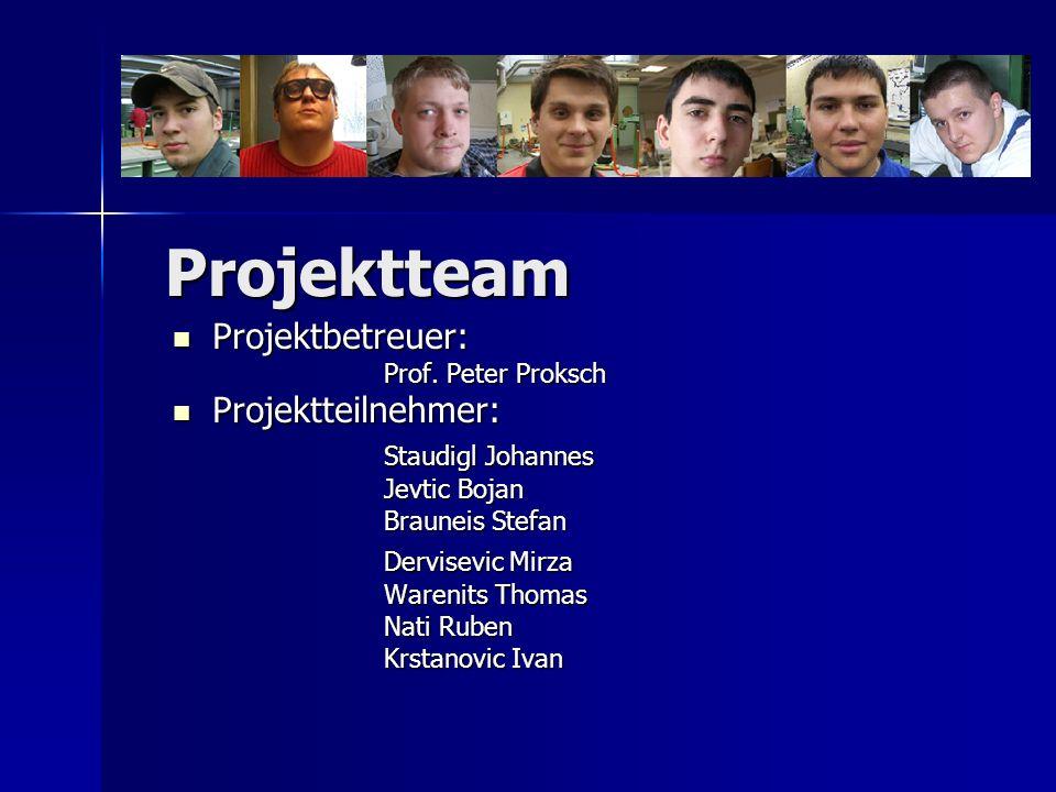 Projektteam Projektbetreuer: Projektbetreuer: Prof. Peter Proksch Projektteilnehmer: Projektteilnehmer: Staudigl Johannes Staudigl Johannes Jevtic Boj