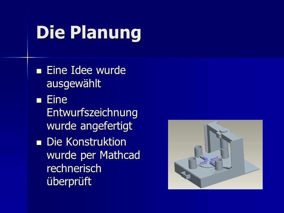 Die Planung Eine Idee wurde ausgewählt Eine Idee wurde ausgewählt Eine Entwurfszeichnung wurde angefertigt Eine Entwurfszeichnung wurde angefertigt Di