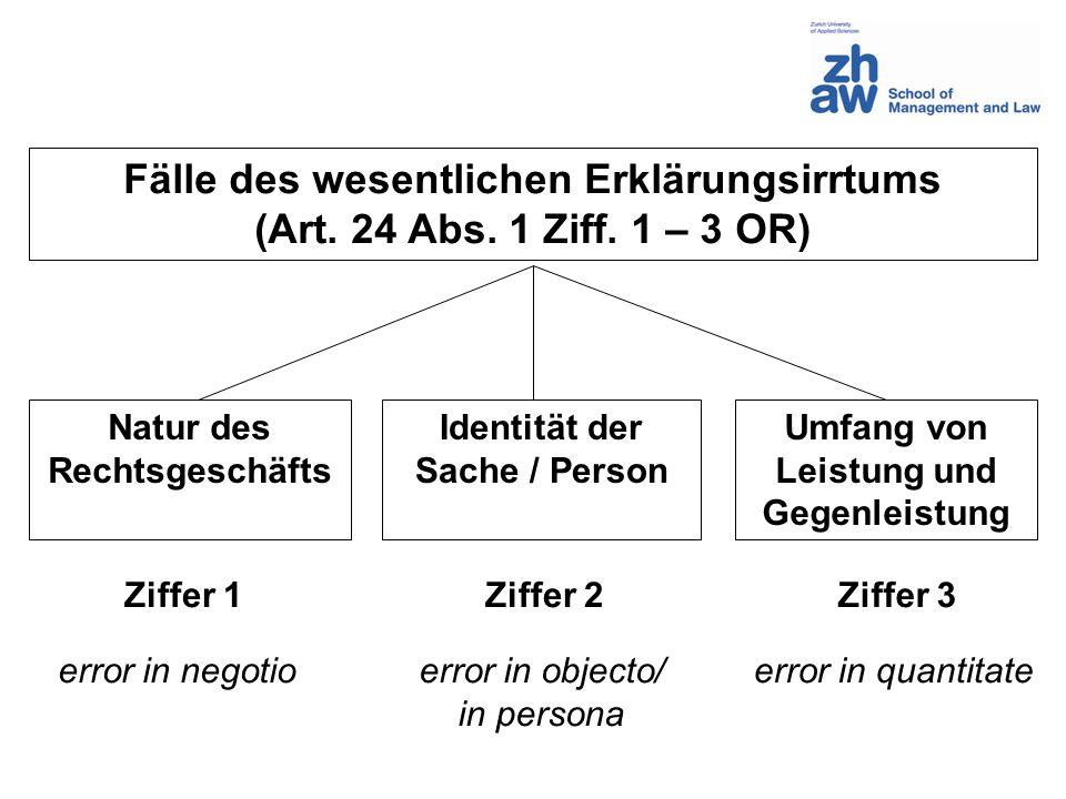 Fälle des wesentlichen Erklärungsirrtums (Art. 24 Abs. 1 Ziff. 1 – 3 OR) Natur des Rechtsgeschäfts Identität der Sache / Person Umfang von Leistung un