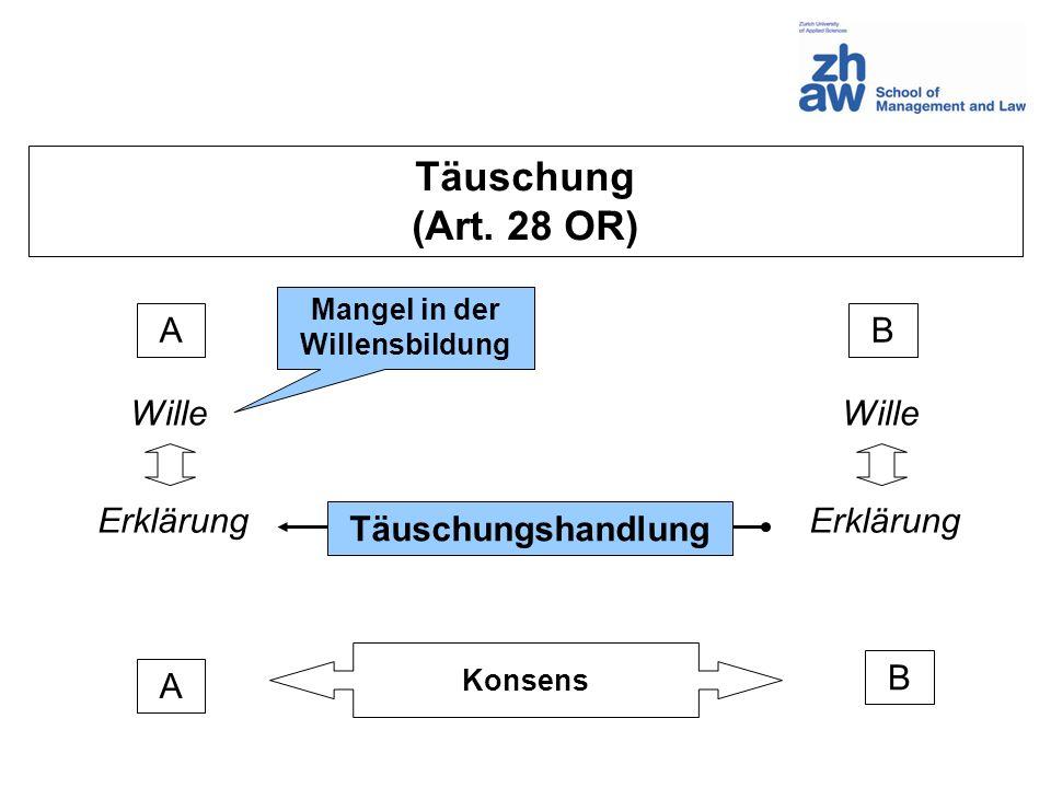 AB Wille Erklärung A B Konsens Täuschungshandlung Täuschung (Art. 28 OR) Mangel in der Willensbildung