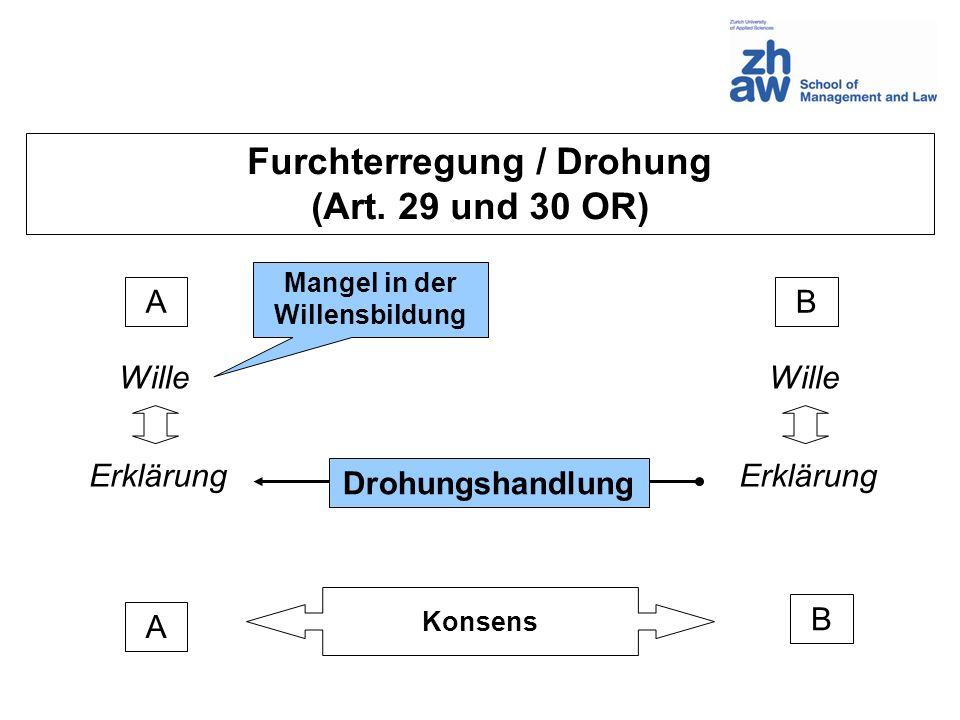 AB Wille Erklärung A B Konsens Drohungshandlung Furchterregung / Drohung (Art. 29 und 30 OR) Mangel in der Willensbildung