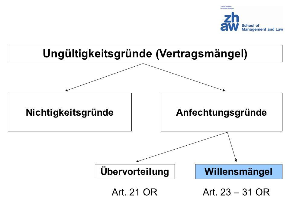 Die Willensmängel im OR IrrtumDrohungTäuschung Art. 23 - 27 ORArt. 28 ORArt. 29 - 30 OR