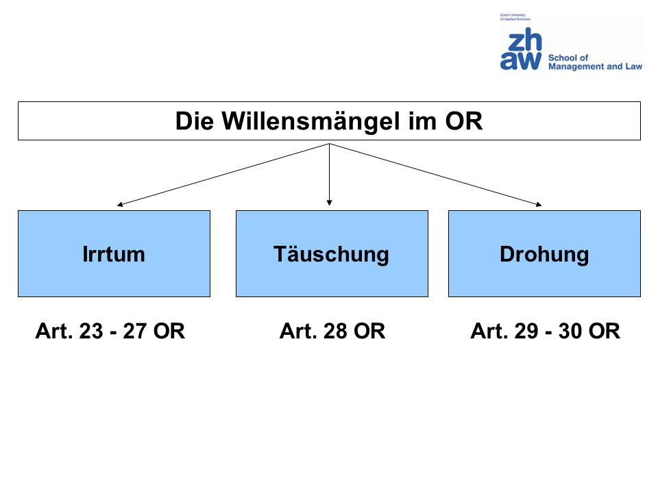 AB Wille Erklärung A B Konsens Täuschungshandlung Täuschung (Art.