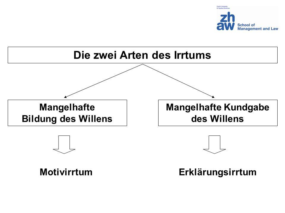 AB Wille Erklärung AB (natürlicher) Konsens Austausch der Willenserklärungen Der Motivirrtum Wer sich in einem Motivirrtum befindet, will zwar das, was er erklärt, lässt sich dabei aber von einer falschen Vorstellung über die Wirklichkeit leiten.