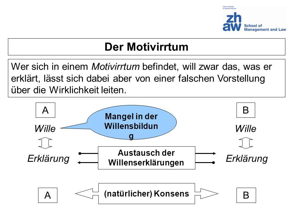 AB Wille Erklärung AB (natürlicher) Konsens Austausch der Willenserklärungen Der Motivirrtum Wer sich in einem Motivirrtum befindet, will zwar das, wa