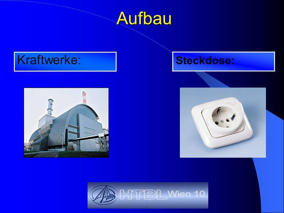 Kraftwerke Kraftwerke in Wien (Wärme-, Wasser-, Sonnen-, Windkraftwerke) Anschauliche Bilder Interessante Daten