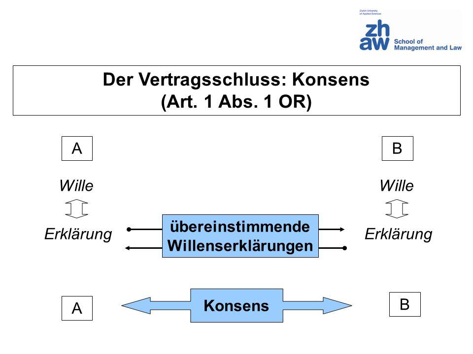 Der Vertragsschluss: Konsens (Art. 1 Abs. 1 OR) AB Wille Erklärung übereinstimmende Willenserklärungen A B Konsens