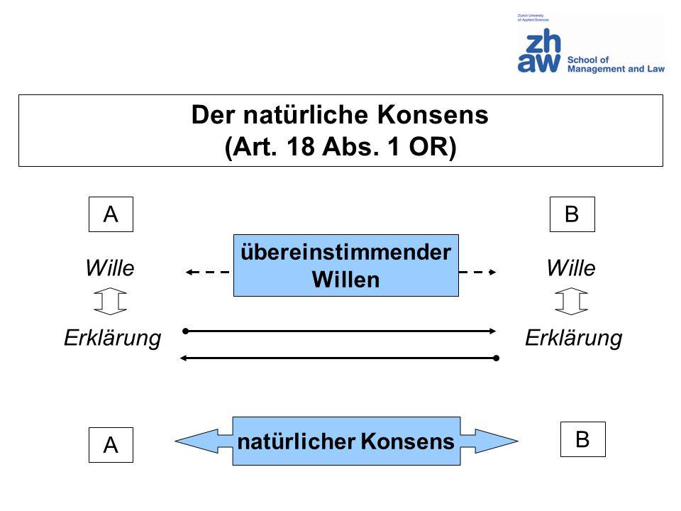 AB Wille Erklärung A B natürlicher Konsens Der natürliche Konsens (Art. 18 Abs. 1 OR) übereinstimmender Willen