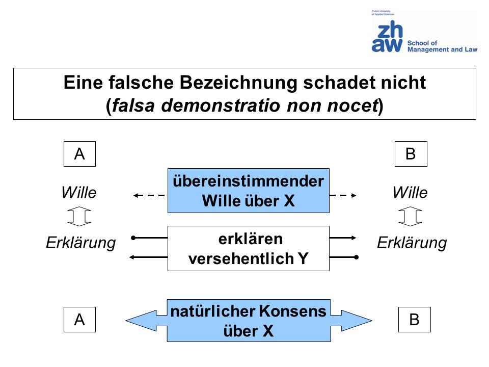 AB Wille Erklärung AB natürlicher Konsens über X übereinstimmender Wille über X Eine falsche Bezeichnung schadet nicht (falsa demonstratio non nocet)