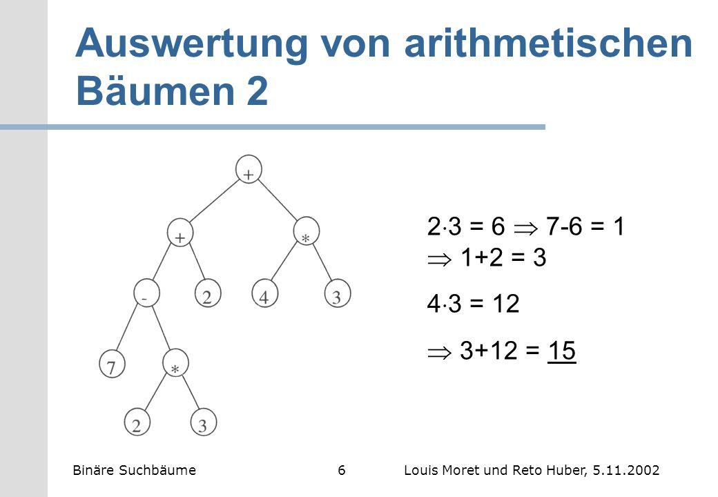 Inorder Traversierung eines arithmetischen Baumes Gewinnung eines Ausdruckes in Infix- Notation: Falls die Wurzel kein Blatt ist: Ausgabe von `(` wende Algorithmus auf linken Unterbaum an Ausgabe des Attributs der Wurzel Falls die Wurzel kein Blatt ist: wende Algorithmus auf rechten Unterbaum an Ausgabe von ´)´ (((7-(2 3))+2)+(4 3)) Binäre Suchbäume7Louis Moret und Reto Huber, 5.11.2002