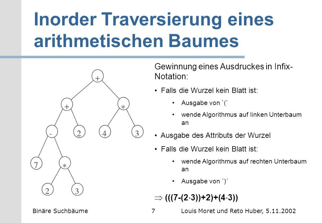 Inorder Traversierung eines arithmetischen Baumes Gewinnung eines Ausdruckes in Infix- Notation: Falls die Wurzel kein Blatt ist: Ausgabe von `(` wend