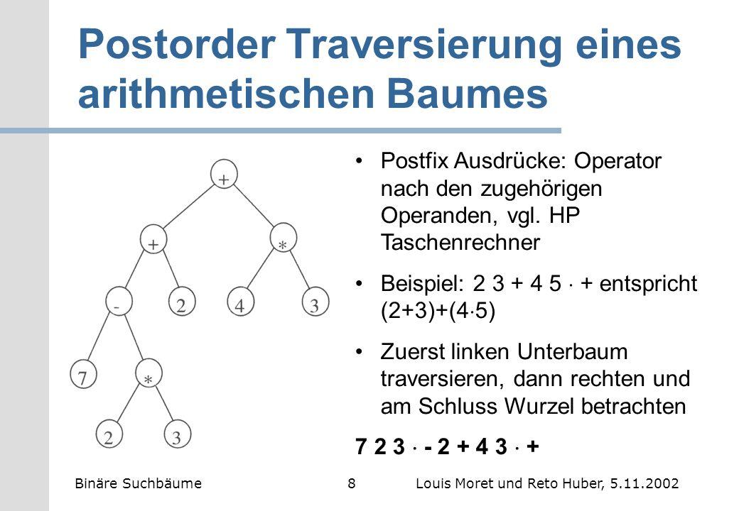 Umwandlung Infix Postfix Binäre Suchbäume9Louis Moret und Reto Huber, 5.11.2002 Postfix-Ausdrücke sind für die maschinelle Verarbeitung besser geeignet als Infix-Ausdrücke Umwandlung Infix Postfix: - Infix-Ausdruck in einem arithmetischen Baum aufbauen - Arithmetischen Baum in Postorder durchlaufen