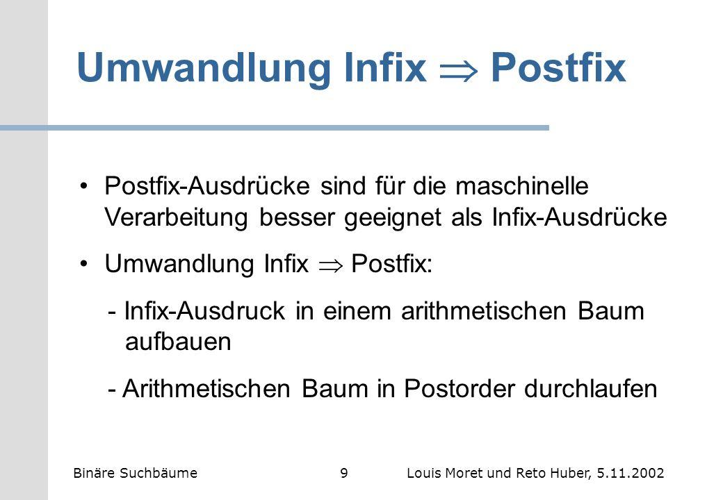 Umwandlung Infix Postfix Binäre Suchbäume9Louis Moret und Reto Huber, 5.11.2002 Postfix-Ausdrücke sind für die maschinelle Verarbeitung besser geeigne