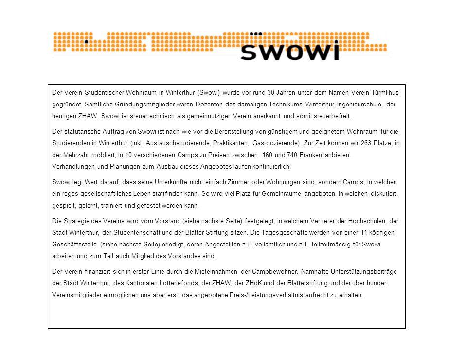 Der Verein Studentischer Wohnraum in Winterthur (Swowi) wurde vor rund 30 Jahren unter dem Namen Verein Türmlihus gegründet. Sämtliche Gründungsmitgli