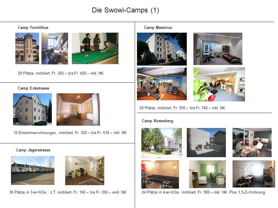 Die Swowi-Camps (1) Camp Türmlihus 29 Plätze, möbliert, Fr. 360.– bis Fr. 450.– inkl. NK Camp Maximus 65 Plätze, möbliert, Fr. 550.– bis Fr. 740.– ink