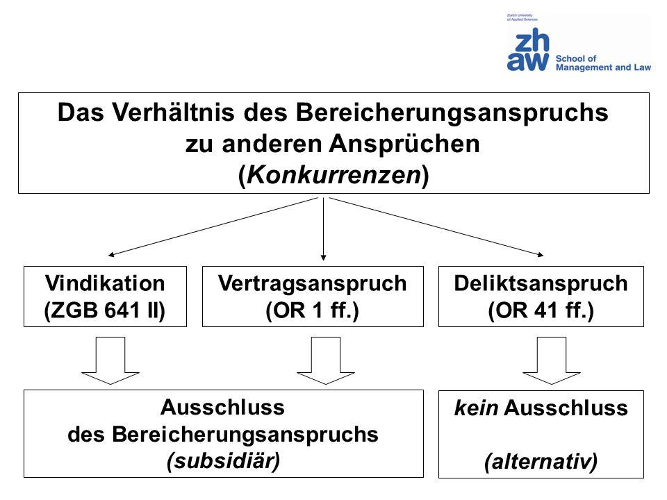 Das Verhältnis des Bereicherungsanspruchs zu anderen Ansprüchen (Konkurrenzen) Vindikation (ZGB 641 II) Vertragsanspruch (OR 1 ff.) Deliktsanspruch (O