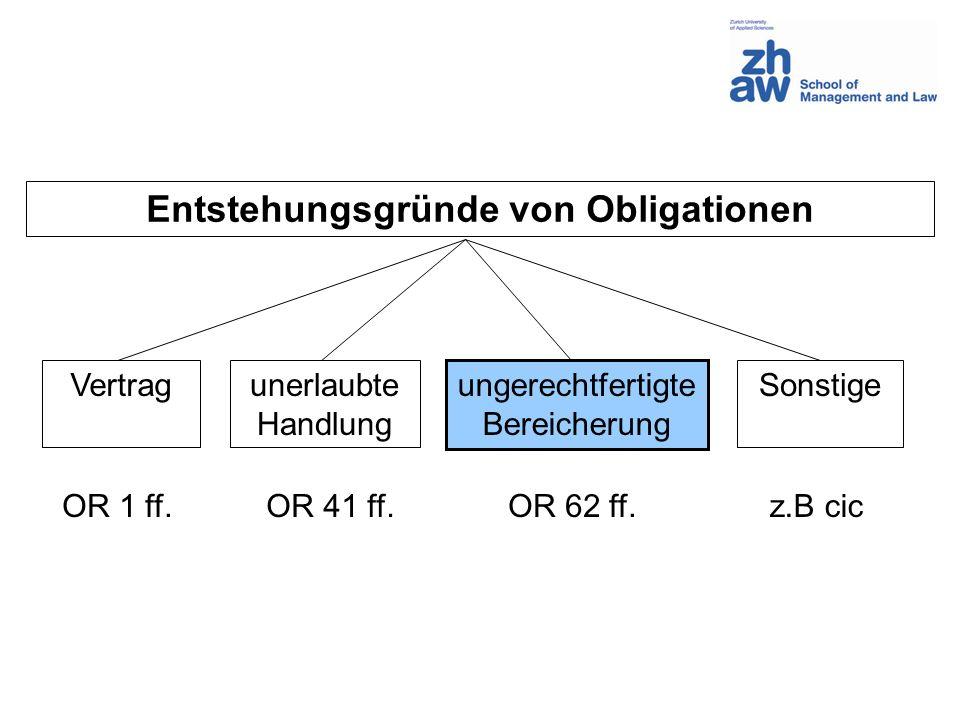 Entstehungsgründe von Obligationen Vertrag unerlaubte Handlung ungerechtfertigte Bereicherung Sonstige OR 1 ff.OR 41 ff.OR 62 ff.z.B cic