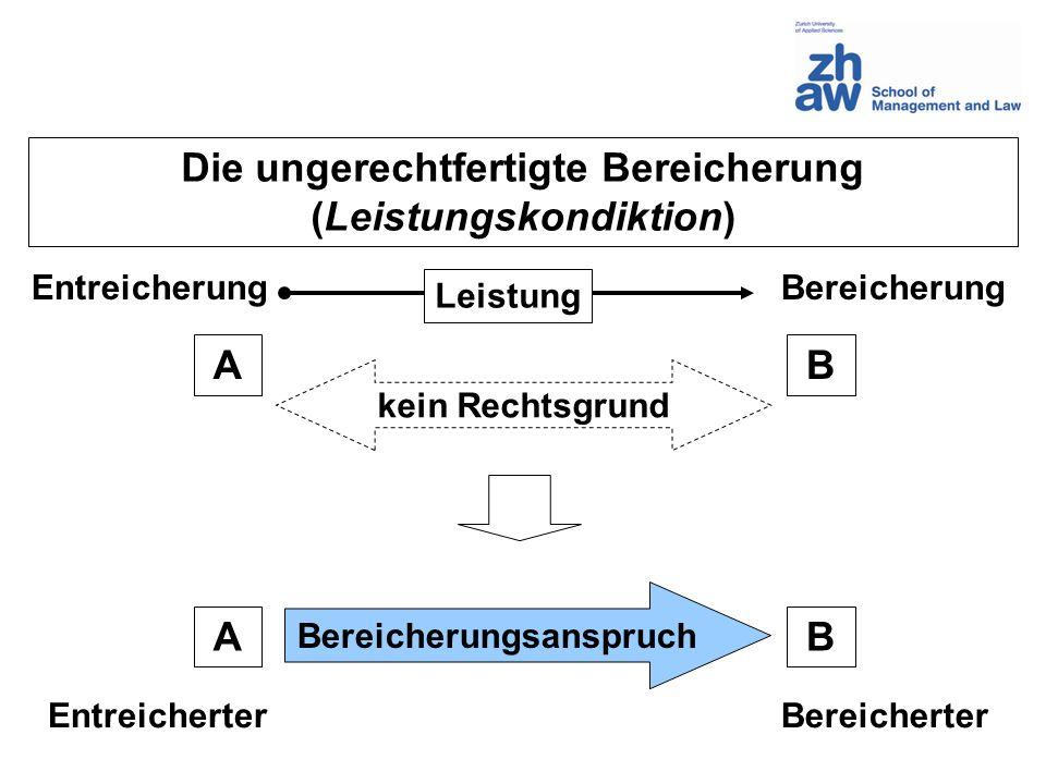Die ungerechtfertigte Bereicherung (Leistungskondiktion) AB Leistung EntreicherterBereicherter AB Bereicherungsanspruch kein Rechtsgrund Entreicherung