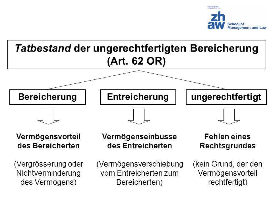 Tatbestand der ungerechtfertigten Bereicherung (Art. 62 OR) BereicherungungerechtfertigtEntreicherung Vermögensvorteil des Bereicherten (Vergrösserung