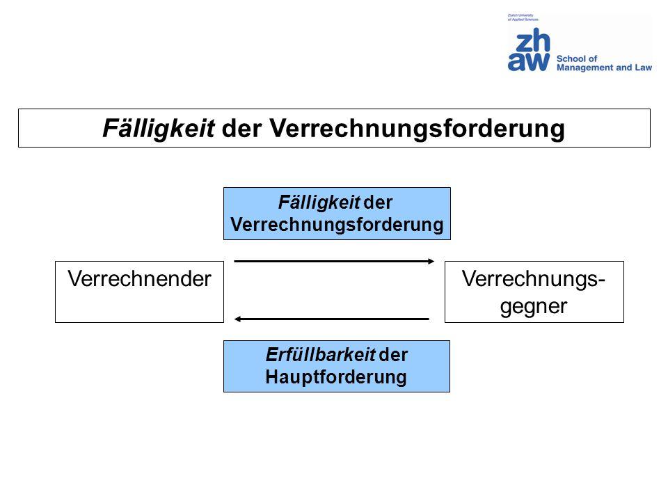 Fälligkeit der Verrechnungsforderung VerrechnenderVerrechnungs- gegner Fälligkeit der Verrechnungsforderung Erfüllbarkeit der Hauptforderung