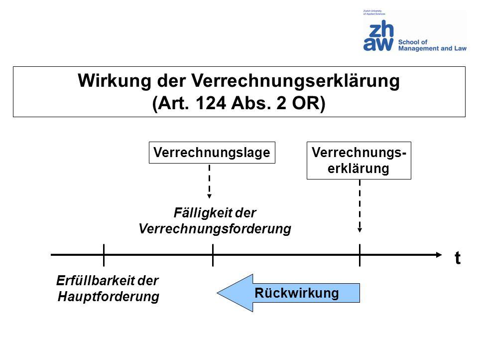 t Fälligkeit der Verrechnungsforderung Erfüllbarkeit der Hauptforderung VerrechnungslageVerrechnungs- erklärung Wirkung der Verrechnungserklärung (Art