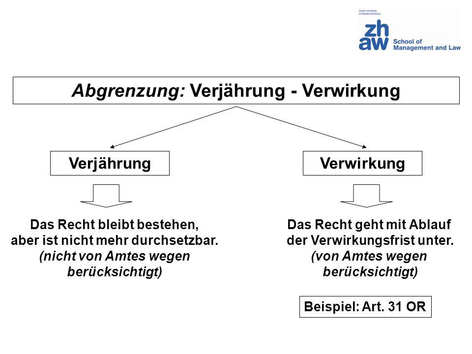 Abgrenzung: Verjährung - Verwirkung VerjährungVerwirkung Das Recht bleibt bestehen, aber ist nicht mehr durchsetzbar. (nicht von Amtes wegen berücksic