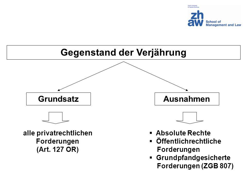Gegenstand der Verjährung GrundsatzAusnahmen alle privatrechtlichen Forderungen (Art. 127 OR) Absolute Rechte Öffentlichrechtliche Forderungen Grundpf