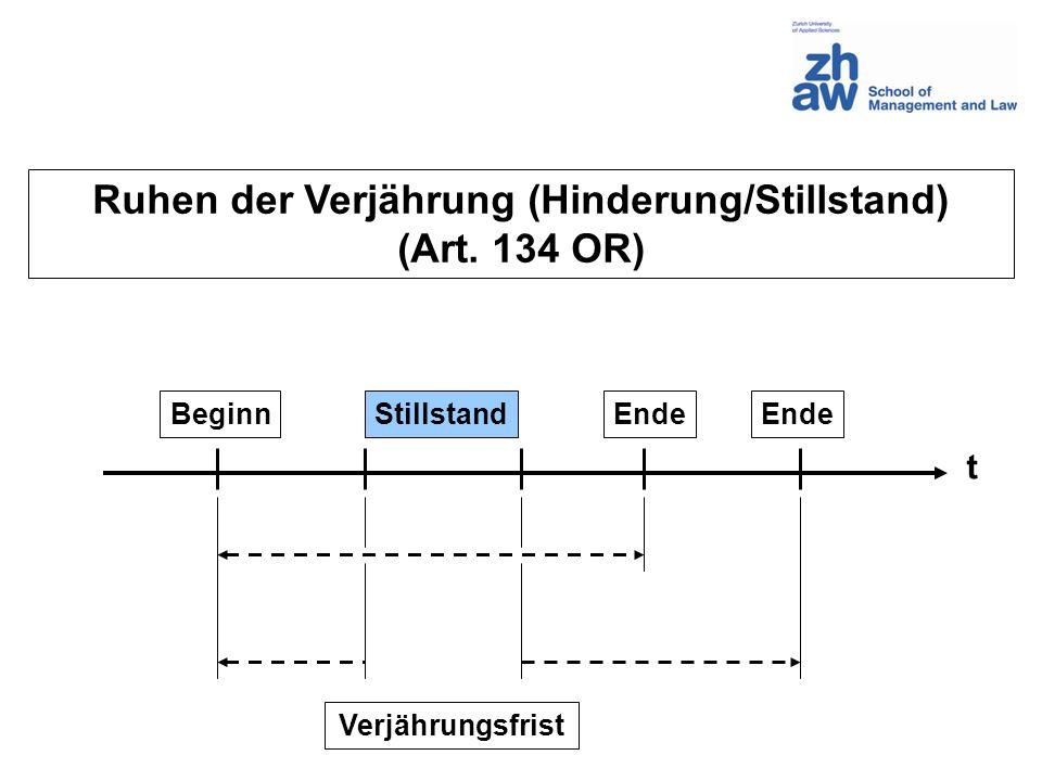 t BeginnStillstand Verjährungsfrist Ende Ruhen der Verjährung (Hinderung/Stillstand) (Art. 134 OR)