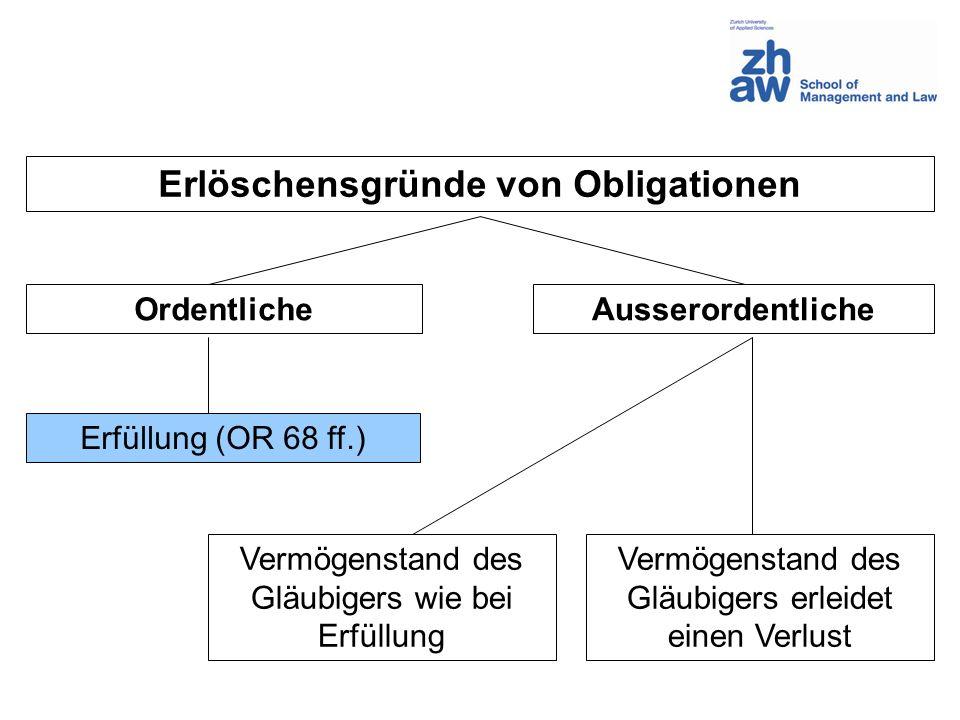 Ausserordentliche Erlöschensgründe Gleicher Vermögenstand des Gläubigers: Verrechnung (OR 120 ff.) Neuerung (OR 116 f.) Vereinigung (OR 118) Hinterlegung (OR 92 f.) Leistung an Erfüllung statt Vermögensverlust des Gläubigers: Verjährung (OR 127 ff.) / Verwirkung Schulderlass (OR 115) Unverschuldete Unmöglichkeit (OR 119)