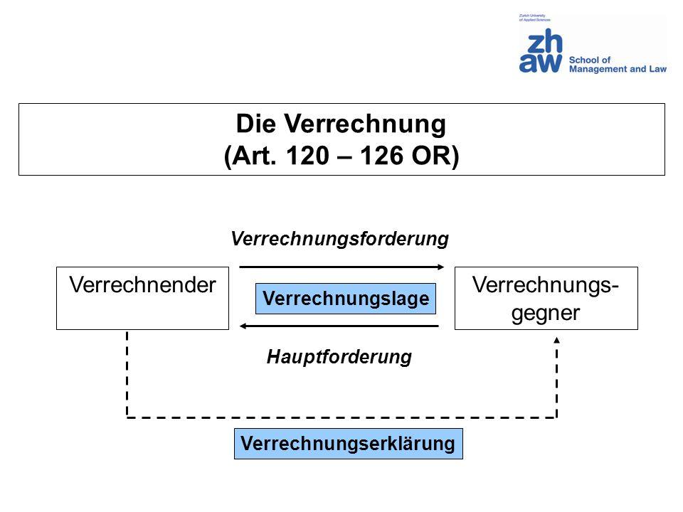 Die Verrechnung (Art. 120 – 126 OR) VerrechnenderVerrechnungs- gegner Verrechnungsforderung Hauptforderung Verrechnungserklärung Verrechnungslage