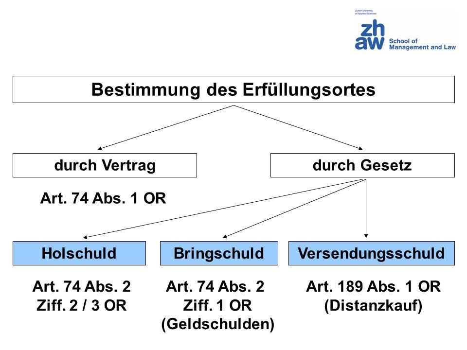 Bestimmung des Erfüllungsortes durch Vertragdurch Gesetz HolschuldBringschuldVersendungsschuld Art. 74 Abs. 2 Ziff. 2 / 3 OR Art. 74 Abs. 2 Ziff. 1 OR