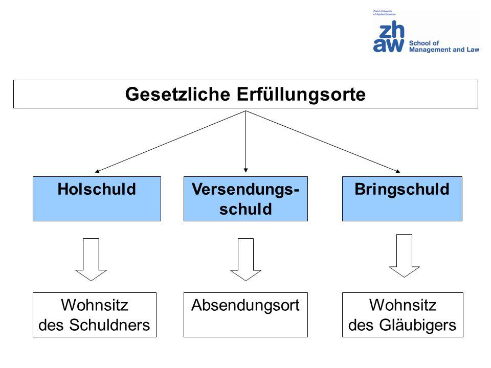 Gesetzliche Erfüllungsorte Wohnsitz des Schuldners Wohnsitz des Gläubigers HolschuldBringschuldVersendungs- schuld Absendungsort