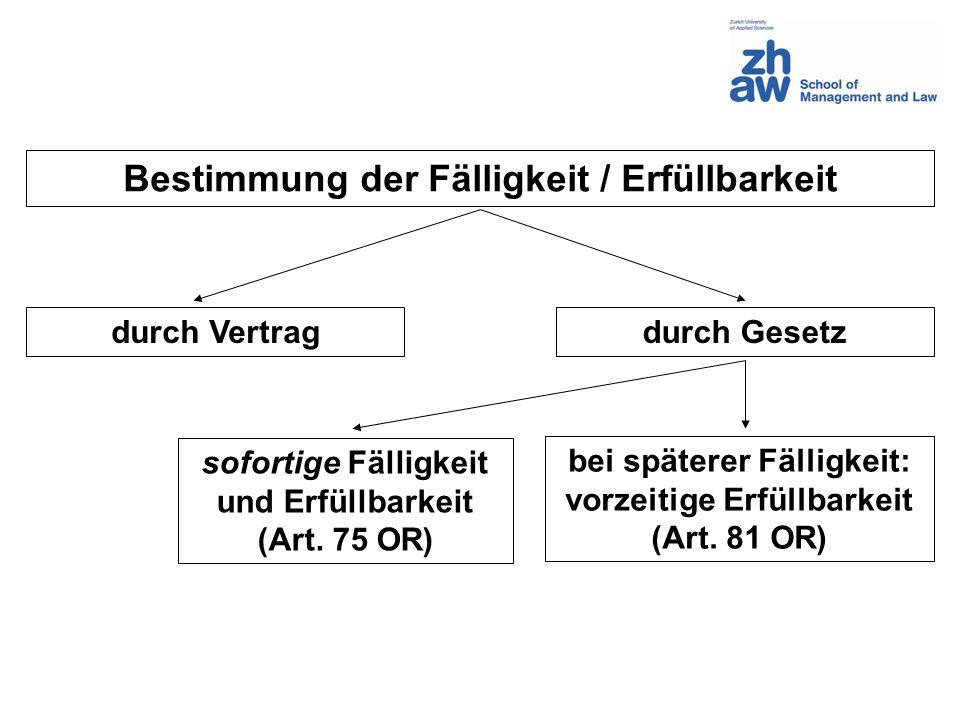 Bestimmung der Fälligkeit / Erfüllbarkeit durch Vertragdurch Gesetz sofortige Fälligkeit und Erfüllbarkeit (Art. 75 OR) bei späterer Fälligkeit: vorze