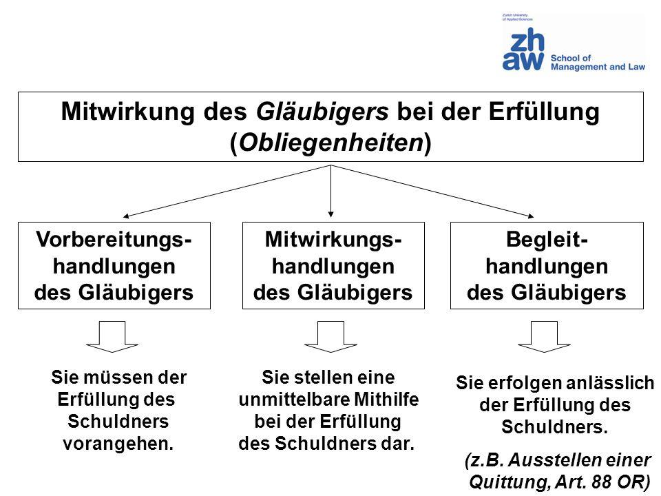 Mitwirkung des Gläubigers bei der Erfüllung (Obliegenheiten) Vorbereitungs- handlungen des Gläubigers Mitwirkungs- handlungen des Gläubigers Begleit-