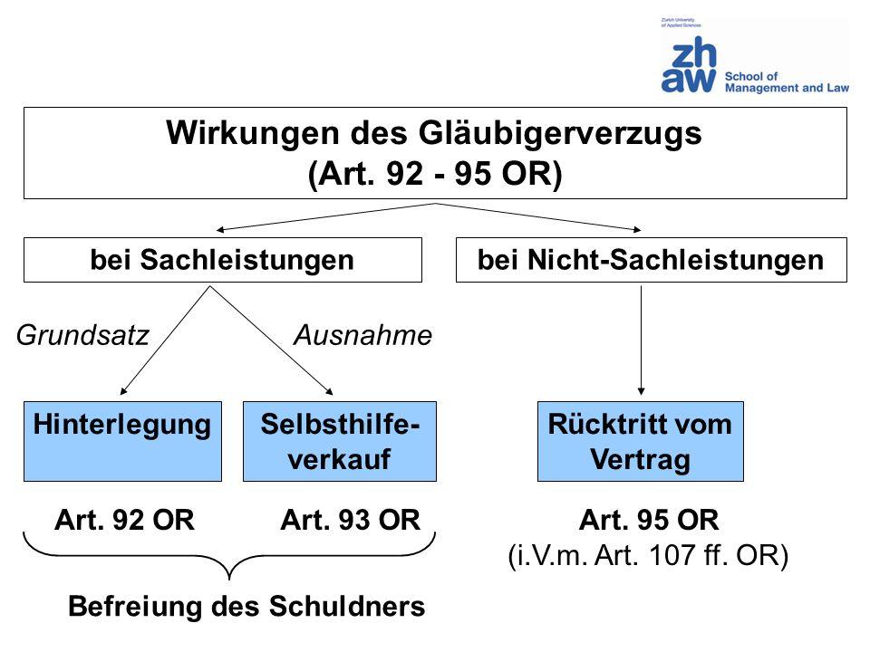 Wirkungen des Gläubigerverzugs (Art. 92 - 95 OR) bei Sachleistungenbei Nicht-Sachleistungen HinterlegungSelbsthilfe- verkauf GrundsatzAusnahme Art. 92