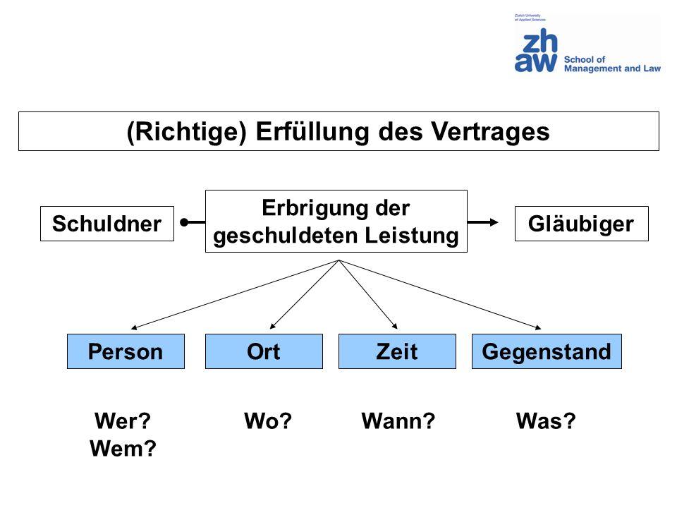 (Richtige) Erfüllung des Vertrages SchuldnerGläubiger PersonOrtZeitGegenstand Wer? Wem? Wo?Wann?Was? Erbrigung der geschuldeten Leistung
