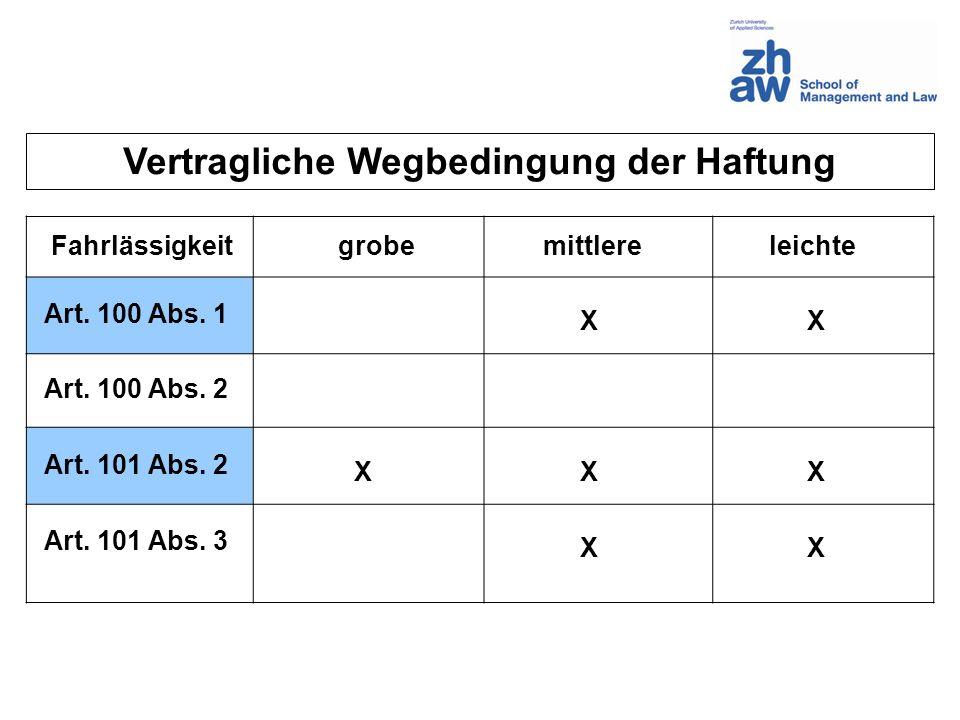 Vertragliche Wegbedingung der Haftung Fahrlässigkeitgrobeleichtemittlere Art. 100 Abs. 1 Art. 100 Abs. 2 Art. 101 Abs. 2 Art. 101 Abs. 3 XX XXX XX