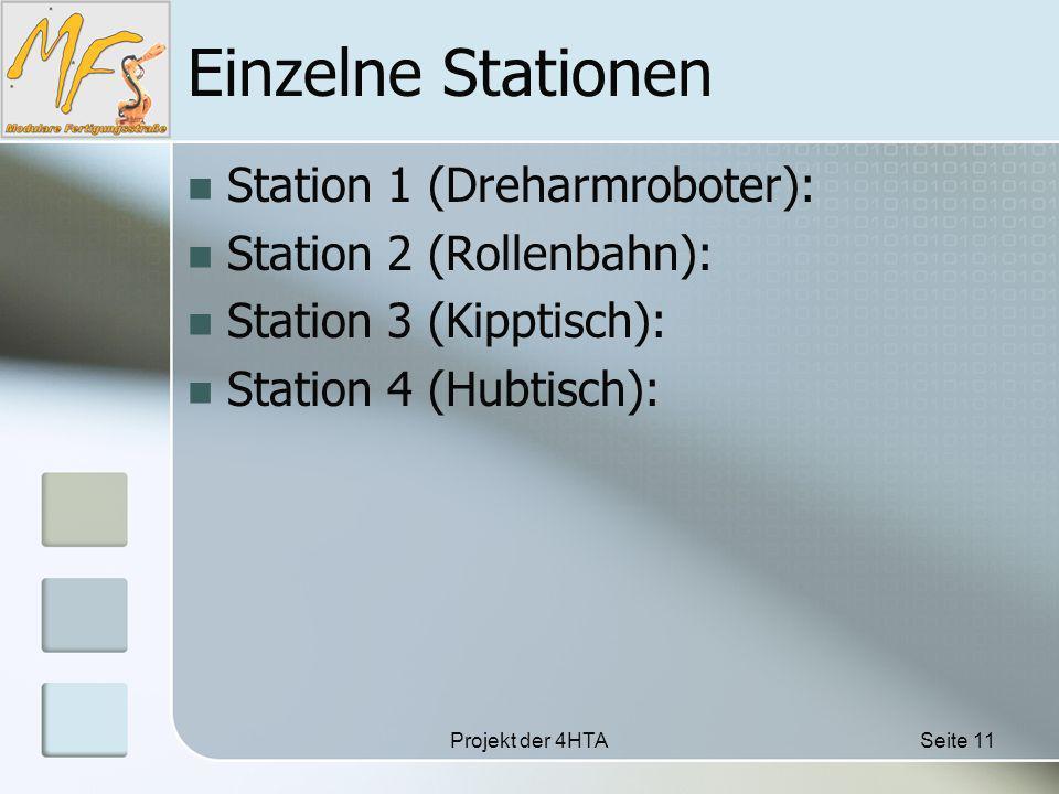 Projekt der 4HTASeite 11 Einzelne Stationen Station 1 (Dreharmroboter): Station 2 (Rollenbahn): Station 3 (Kipptisch): Station 4 (Hubtisch):