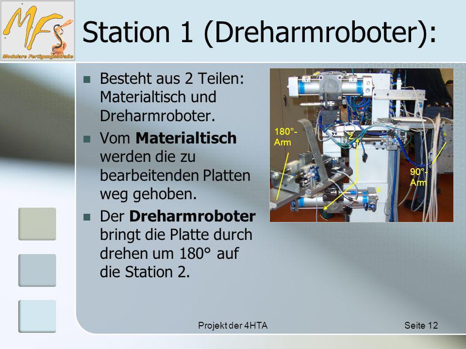 Projekt der 4HTASeite 12 Station 1 (Dreharmroboter): Besteht aus 2 Teilen: Materialtisch und Dreharmroboter.