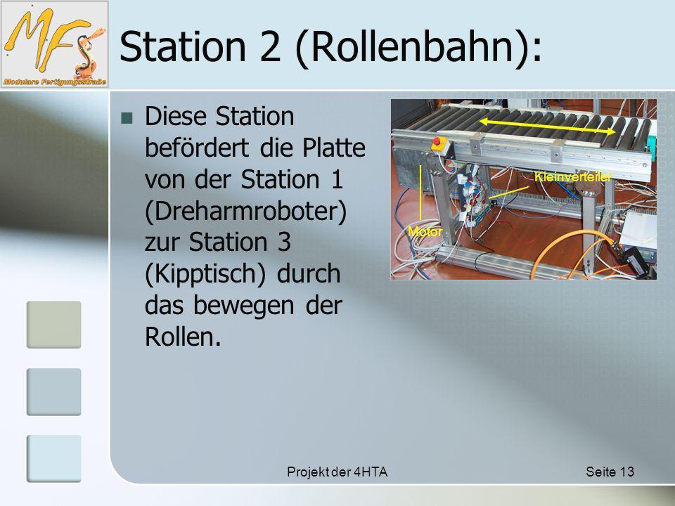 Projekt der 4HTASeite 13 Station 2 (Rollenbahn): Diese Station befördert die Platte von der Station 1 (Dreharmroboter) zur Station 3 (Kipptisch) durch das bewegen der Rollen.