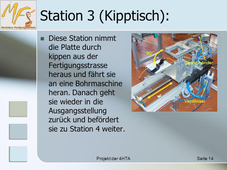 Projekt der 4HTASeite 14 Station 3 (Kipptisch): Diese Station nimmt die Platte durch kippen aus der Fertigungsstrasse heraus und fährt sie an eine Bohrmaschine heran.