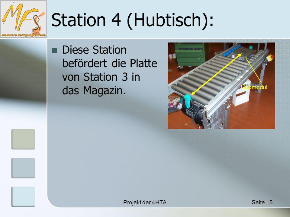 Projekt der 4HTASeite 15 Station 4 (Hubtisch): Diese Station befördert die Platte von Station 3 in das Magazin.