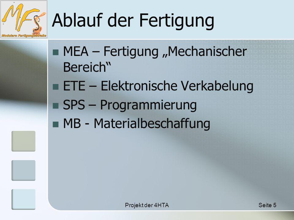 Projekt der 4HTASeite 5 Ablauf der Fertigung MEA – Fertigung Mechanischer Bereich ETE – Elektronische Verkabelung SPS – Programmierung MB - Materialbeschaffung