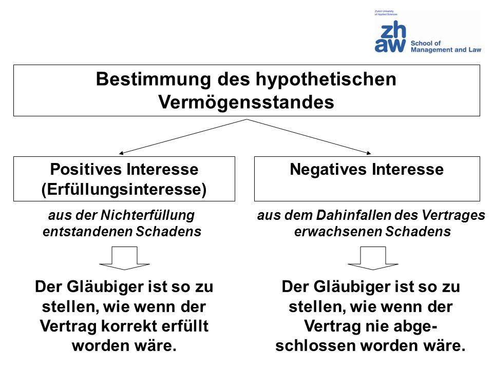 Bestimmung des hypothetischen Vermögensstandes Positives Interesse (Erfüllungsinteresse) Negatives Interesse Der Gläubiger ist so zu stellen, wie wenn