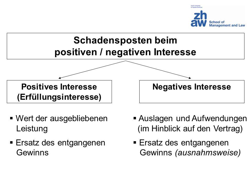 Schadensposten beim positiven / negativen Interesse Positives Interesse (Erfüllungsinteresse) Negatives Interesse Wert der ausgebliebenen Leistung Ers