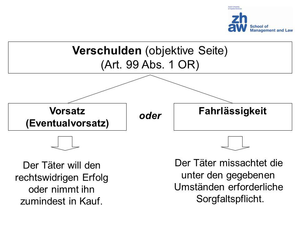 Verschulden (objektive Seite) (Art. 99 Abs. 1 OR) Vorsatz (Eventualvorsatz) Fahrlässigkeit Der Täter will den rechtswidrigen Erfolg oder nimmt ihn zum